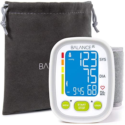 Balance Wrist Blood Pressure Monitor from GreaterGoods, Ultra Portable High Accuracy Readings